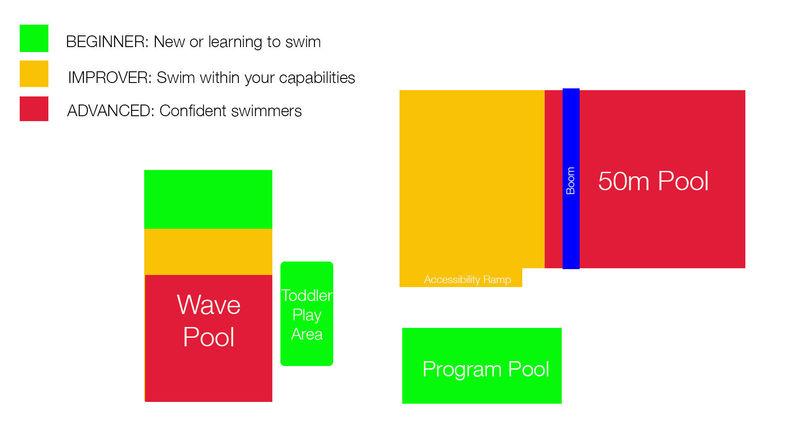 Pool Zones Arc