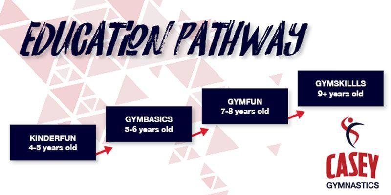 Pathways2